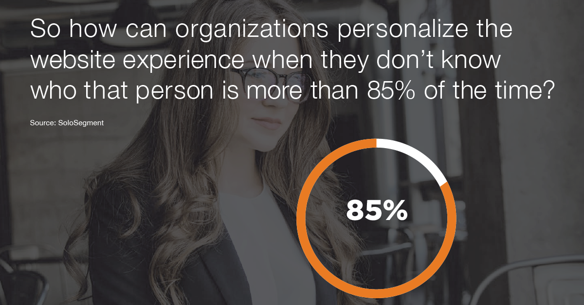 Quote: How can organizations personalize website experiences when they don't know who the user is 85% of the time?